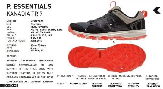 Adidas Kanadia TR7: Ficha técnica oficial