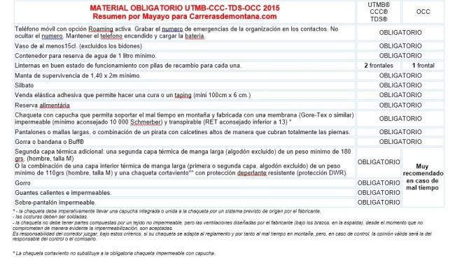 Ultra Trail Mont Blanc 2015: Lista material obligatorio UTMB, CCC, TDS, OCC.