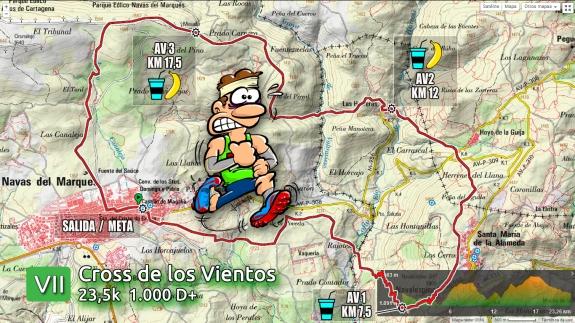 Cross de los Vientos 2015: Mapa de carrera.
