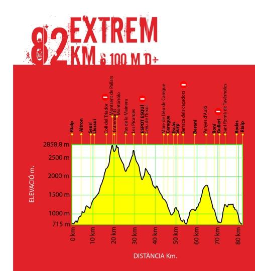rialp matxicots perfil de carrera 82k/D+6.100m