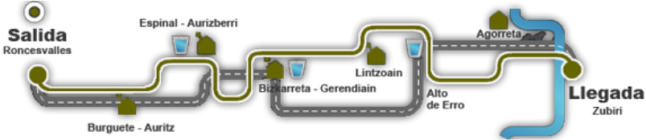 roncesvalles zubiri mapa de carrera