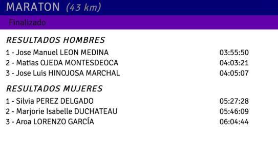 clasificacion tenerife blue trail 2015 maraton 43km