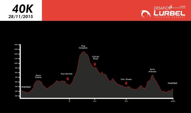 Desafio Lurbel Aitana 40km