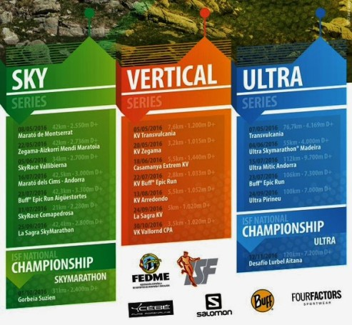 Skyrunner National Series 2016