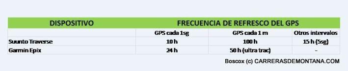 garmin epix vs suunto traverse comparativa reloj gps (7)