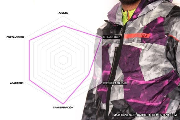 Adidas Terrex Agravic Windshield Jacket. Conclusiones.