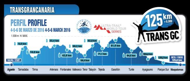 Transgrancanaria 2016 125km perfil carrera