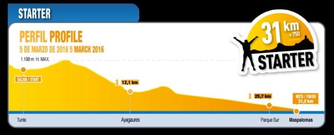 Transgrancanaria 2016 starter 31km perfil carrera