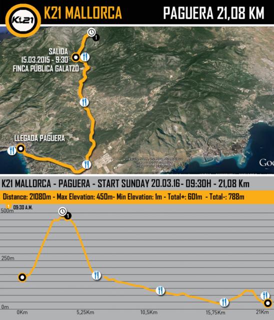 K21 mallorca 2016 mapa y perfil de carrera