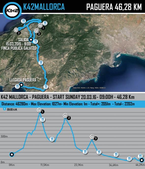 K42 mallorca 2016 mapa y perfil de carrera