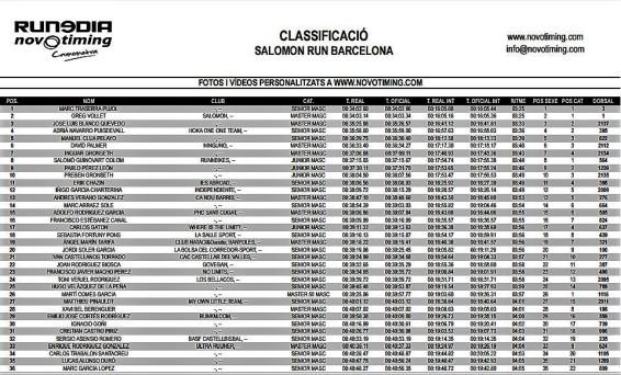 Clasificacion Salomon Run Barcelona 2016 10k D+180m 17abr16 imagen