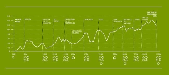 csp115 2016 perfil carrera