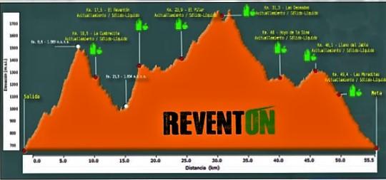 reventon trail 2016 mapa de carrera