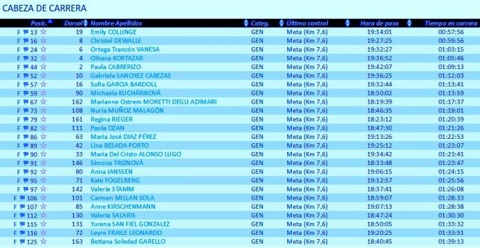 clasificacion kilometro vertical transvulcania 2016 masculino