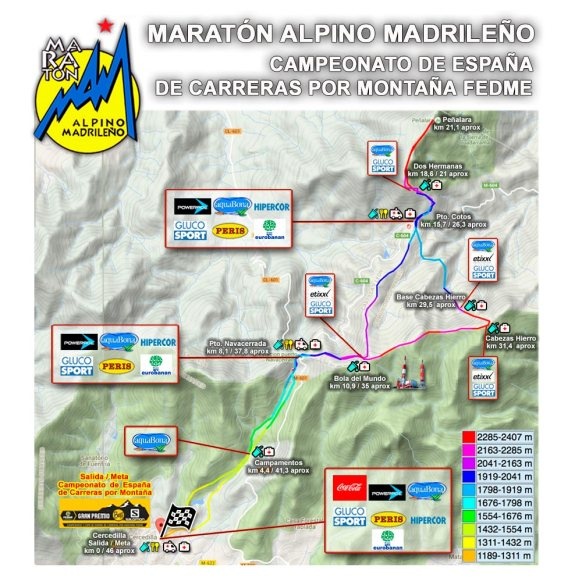 MAM 2016: Recorrido 20º Maratón Alpino Madrileño