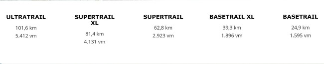 zugspitze ultra trail carreras