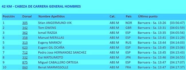 Buff epic trail 42km top10 hombres meta