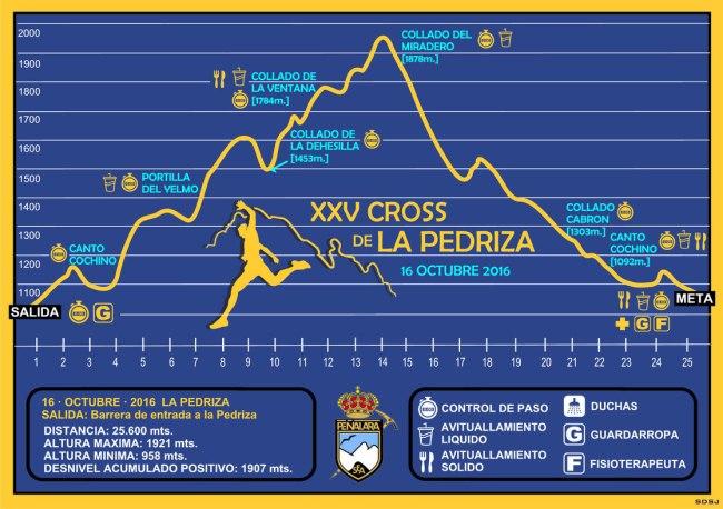 cross-de-la-pedriza-2016-carreras-de-montana-del-guadarrama