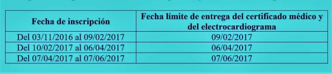 ehunmilak-2017-certificado-medico-y-electrocardiograma-carrerasdemontana-com