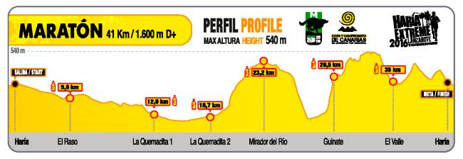 haria-extreme-2016-maraton-41k-d1600m