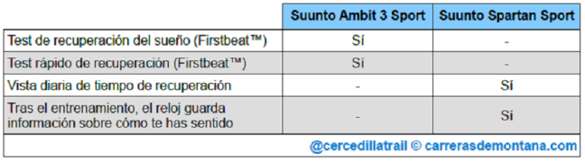 suunto-spartan-sport-vs-ambit3-sport-08