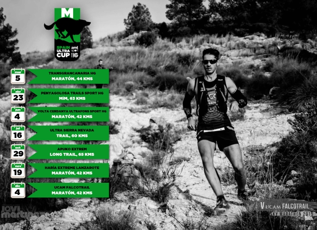spain ultra cup 2016 circuito m