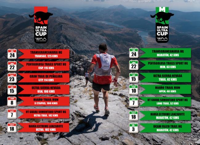 spain-ultra-cup-2017-calendario-carreras-de-montana-1