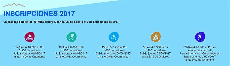 ultra-trail-mont-blnc-2017-inscripciones