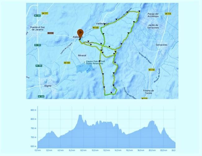 trail-del-serrucho-2017-mapa-y-perfil