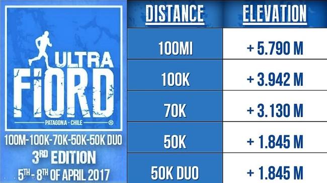 ultrafiord-2017-carreras-de-montana-patagonia-4