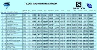 clasificacic3b3n-zegama-aizkorri-2014-top25-absoluta