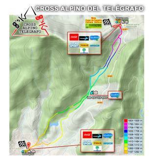 maraton-alpino-madrid-recorrido-CROSS-altimetria-2016