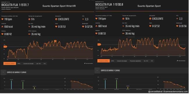 Suunto Spartan Sport WristHR 01 Bici Estática