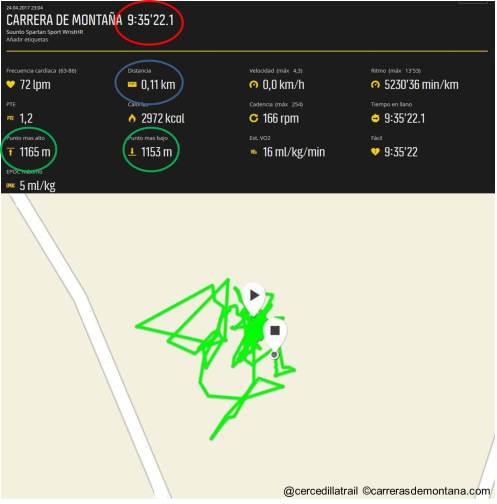 Suunto Spartan Sport WristHR 01 Precision GPS 1
