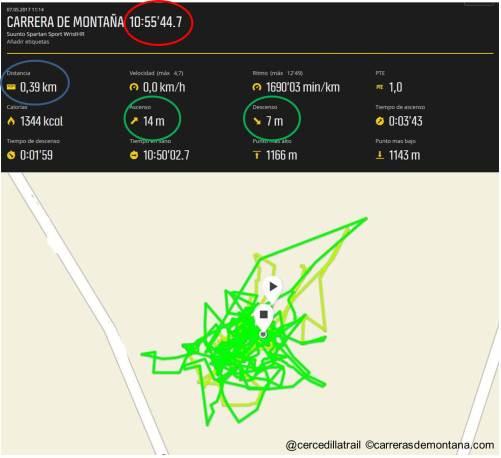 Suunto Spartan Sport WristHR 01 Precision GPS 2