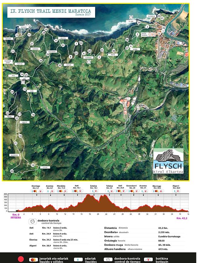 zumaia flysch trail 2017 (5)