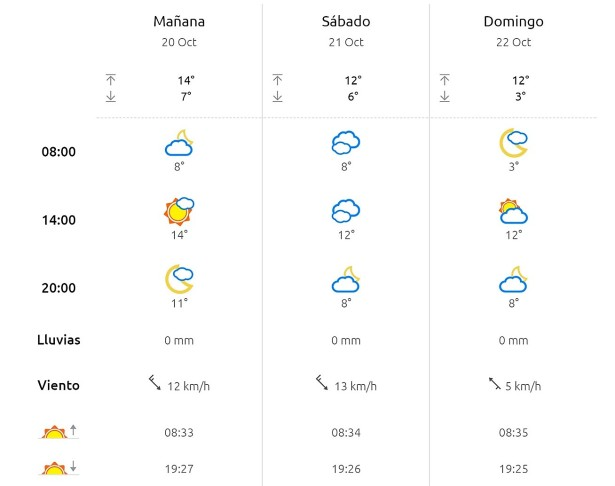 cross cuerda larga 2017 meteo prevista