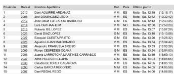 penyagolosa trails 2018 resultados CSP hombres