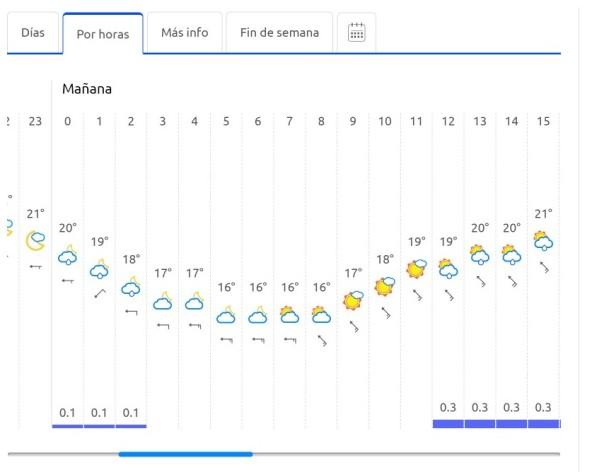 gtp 2018 previsión meteo 29jun18 8.30AM