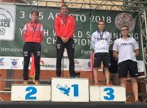Dani Osanz y Nico Molina oro y plata junior (youth b) Mundial Kilometro vertical @fedme_es