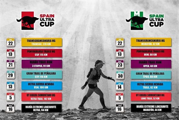 spain ultra cup 2019 calendario carreras de montaña (2)