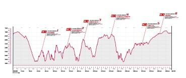 secretos del duero 2019 mapa carreras de montaña perfil 39km