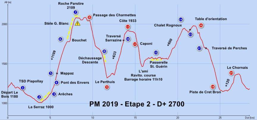 pierra menta 2019 ski alpinisme skimo la grande course etape 2