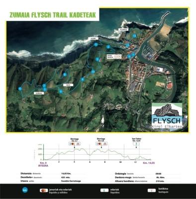 Zumaia Flysch trail 2019 mapa cadetes jpg