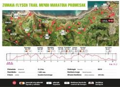 Zumaia flysch trail 2019 mapa carrera promesas