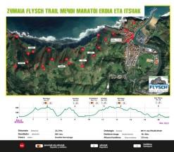Zumaia Flysch trail 2019 mapa media maraton